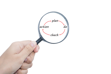 unrestricted: Hand Showing plan do check action Word Through Magnifying Glass