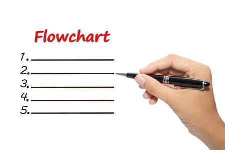 diagrama de flujo: concepto de escritura diagrama de flujo mano de negocios