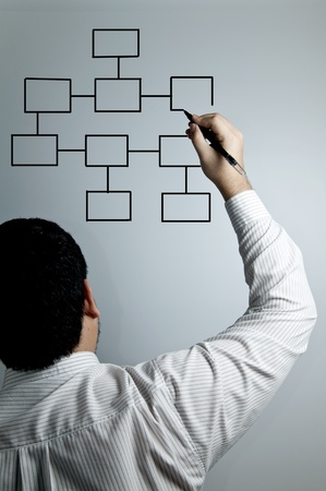 businessman's hand drawing an organization chart on a white board photo