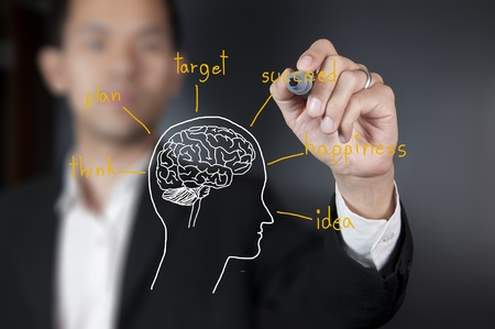 medical student: Businessman drawing a brain with wording