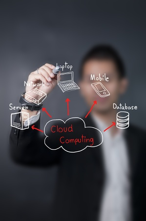 Man drawing a Cloud Computing diagram photo