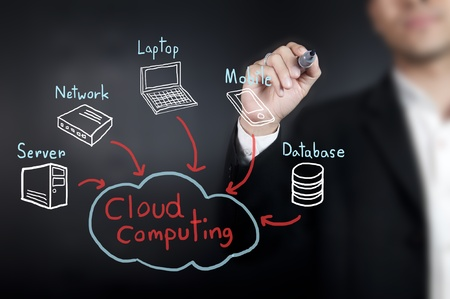 dienstverlening: Man tekenen van een Cloud Computing diagram Stockfoto