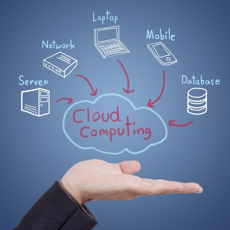 Hand showing a Cloud Computing diagram
