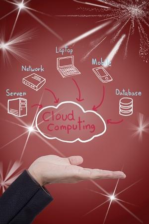 Hand showing a Cloud Computing diagram