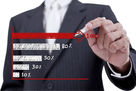 Businessman drawing a red chart
