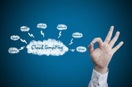 Hand symbol OK and cloud computing