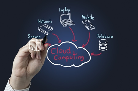 Hand drawing a Cloud Computing diagram Stock Photo