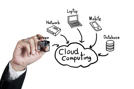 Hand drawing cloud computing on whiteboard Stock Photo