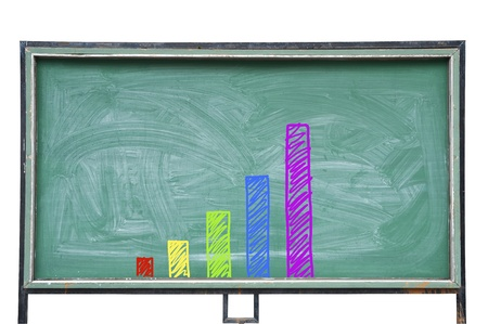 Colorful chart on Blackboard Stock Photo - 13829623