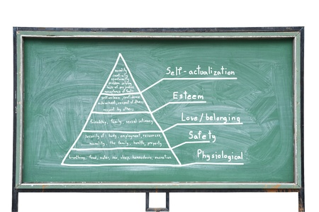 Pyramid chart on Blackboard Stock Photo - 13829622