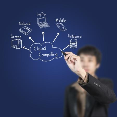 infraestructura: Dibujo de negocios de computaci�n en nube en la pizarra