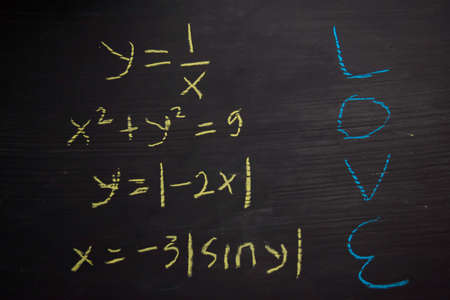 Close up math formulas written on a blackboard. Education concept