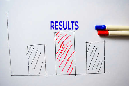 Result text isolated on white board background. Chart or mechanism concept.