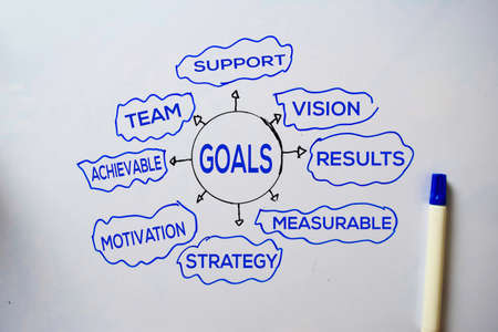 Goals text with keywords isolated on white board background. Chart or mechanism concept.