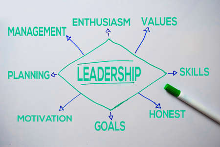Leadership text with keywords isolated on white board background. Chart or mechanism concept. 스톡 콘텐츠
