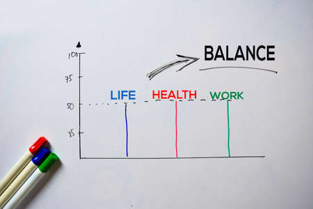 Balance text with keywords isolated on white board background. Chart or mechanism concept.