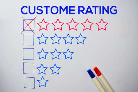 Customer Give Rating Five Stars text isolated on white board background.