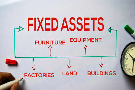 Fixed Assets text with keywords isolated on white board background. Chart or mechanism concept.