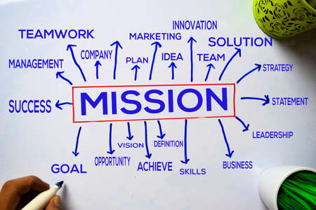 Mission text with keywords isolated on white board background. Chart or mechanism concept. Stok Fotoğraf