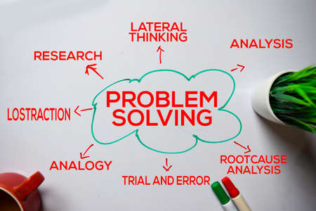 Problem Solving text with keywords isolated on white board background. Chart or mechanism concept.