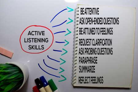 Texte de la méthode des compétences d'écoute active avec des mots-clés isolés sur fond de tableau blanc. Concept de graphique ou de mécanisme.