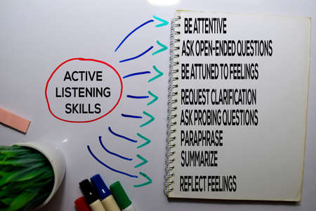 Texto del método de habilidades de escucha activa con palabras clave aisladas sobre fondo de pizarra. Concepto de gráfico o mecanismo.