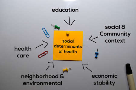 Social Determinants of Health Method text with keywords isolated on white board background. Chart or mechanism concept. Stockfoto - 133430452