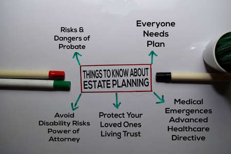 Things To Know About Estate Planning Method text with keywords isolated on white board background. Chart or mechanism concept.