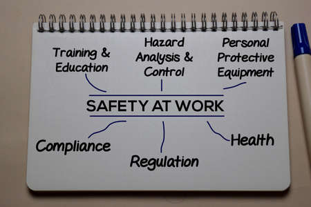 Safety at Work write on a book with keywords isolated on office desk.