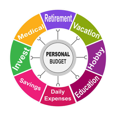 Diagram of Personal Budget with keywords. EPS 10 - isolated on white background