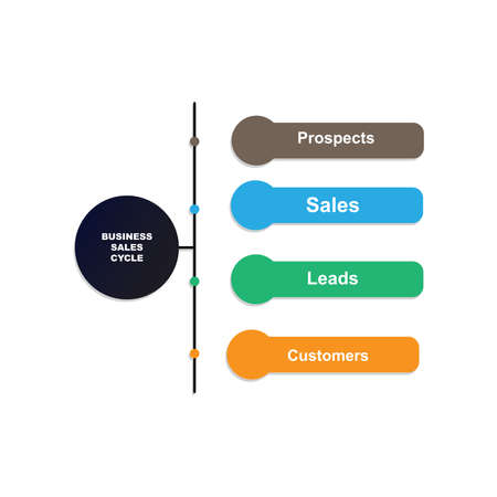 Diagram of Decision Making Process with keywords. EPS 10 - isolated on white background Stock Illustratie