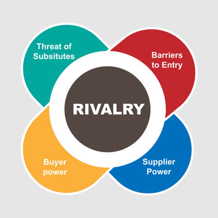 Diagram of Competitive Rivalry with keywords. EPS 10 - isolated on white background