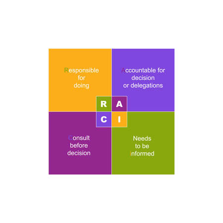 Diagram of Present Simple - English Language with keywords. EPS 10 - isolated on white background
