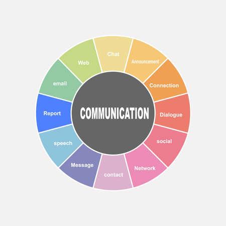 Diagram of Communication with keywords. EPS 10 - isolated on white background 向量圖像