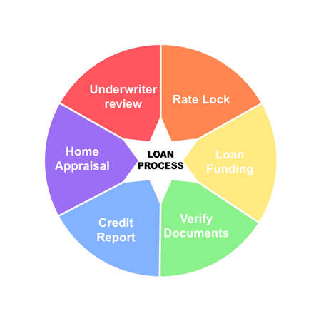 Diagram of Loan Process with keywords. EPS 10 - isolated on white background Ilustración de vector