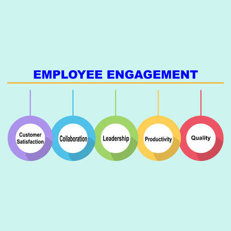 Diagram concept with Employee Management text and keywords.