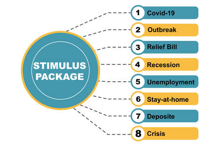 Diagram concept with Stimulus Package coronavirus epidemic text and keywords. isolated on white background