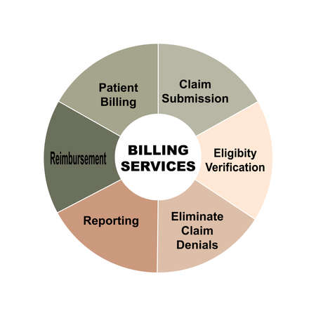 Diagram concept with Billing Services text and keywords. EPS 10 isolated on white background