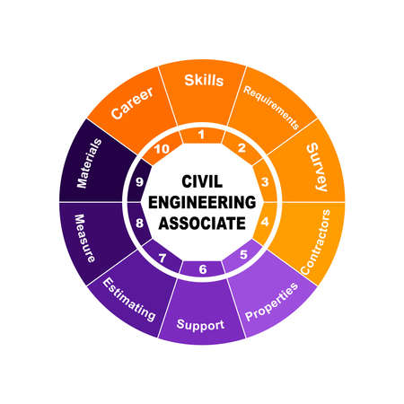 Diagram concept with Civil Engineering Associate text and keywords. EPS 10 isolated on white background