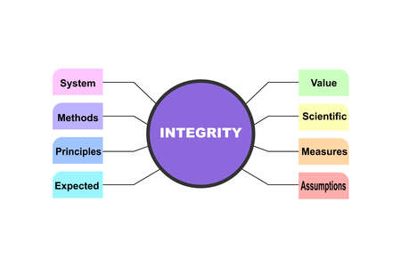 Diagram concept with Integrity text and keywords.
