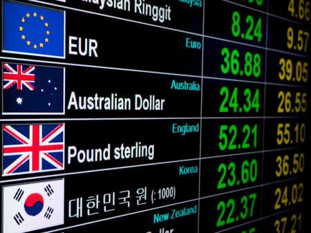 kurs waluty na cyfrowym wyświetlaczu LED pokładzie