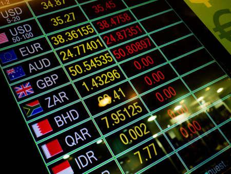 Currency Exchange Rate digital monitor display
