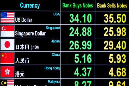 currency exchange rate on digital LED display board