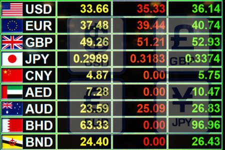 bahrain money: Exchange rate currency on LED digital board for business money concept with famous currency signs icons on background.