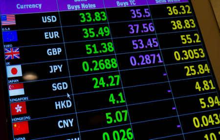 通貨為替レート デジタル led 表示ボード 写真素材