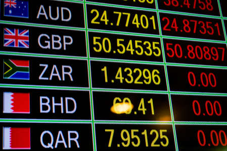 bahrain money: Currency Exchange Rate digital monitor display