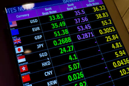 led display: currency exchange rate on digital LED display board