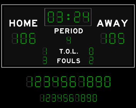 led: Basketball LED scoreboard green color
