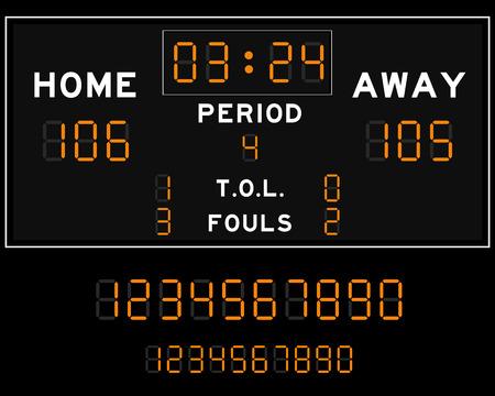led: Basketball digital LED scoreboard