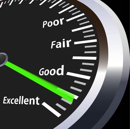 speedometer for evaluation